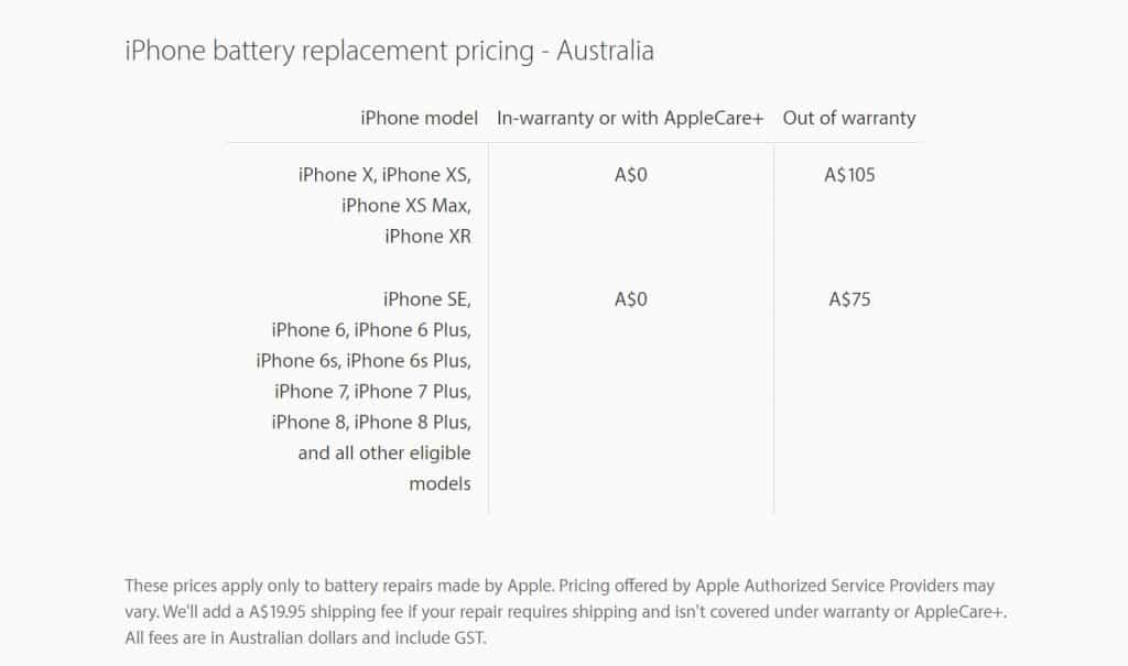 iPhone Battery replacement and repair sydney